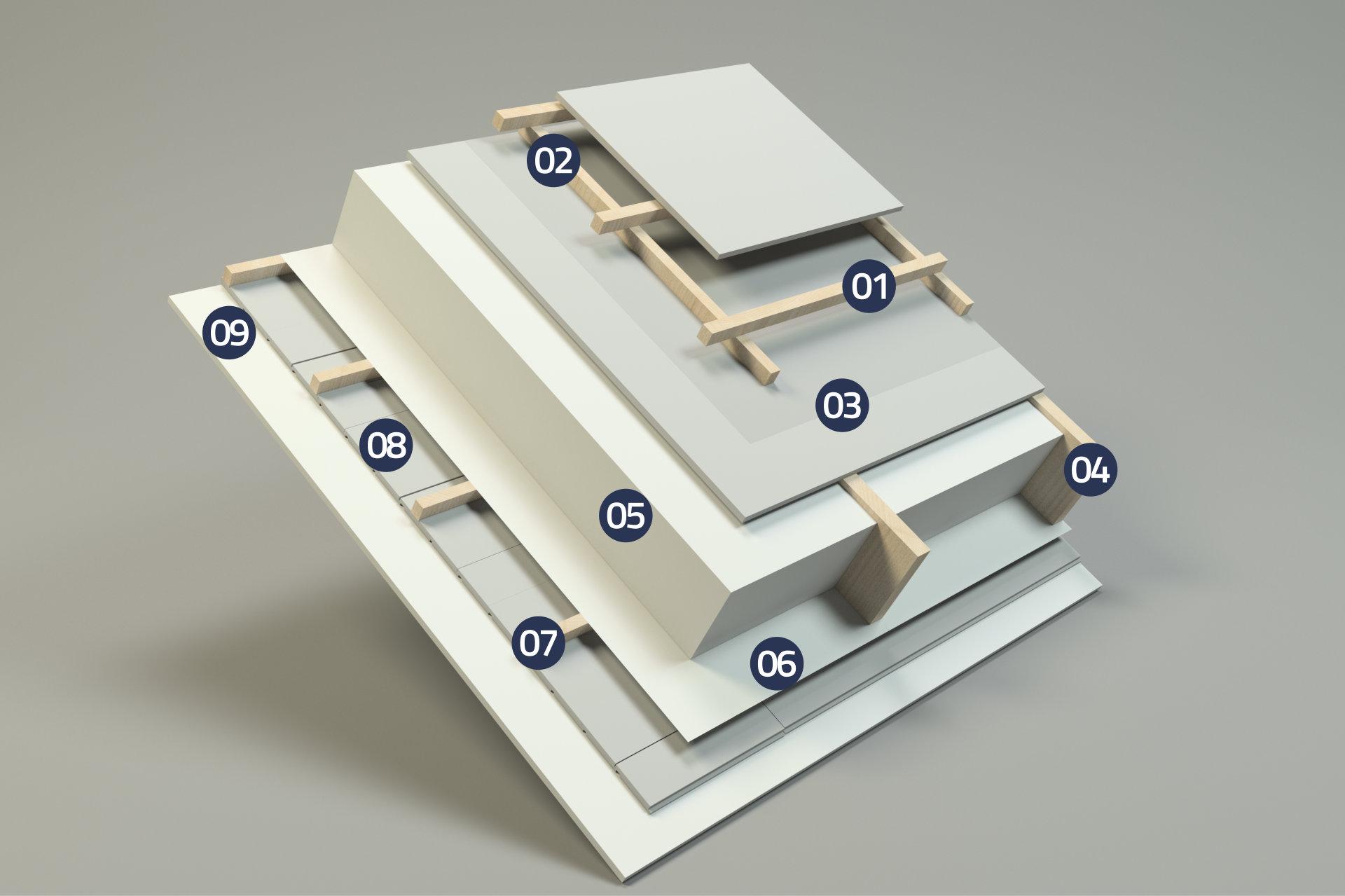 Custom krovna konstrukcija