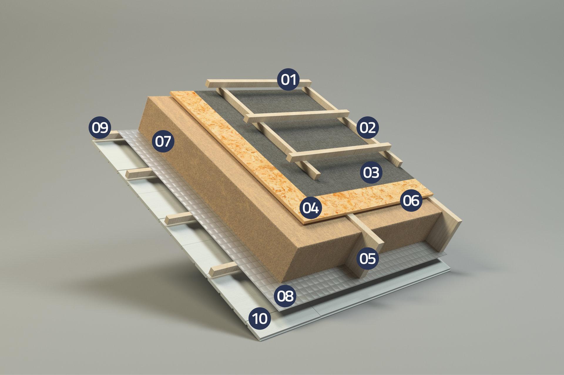 Krovna konstrukcija K1