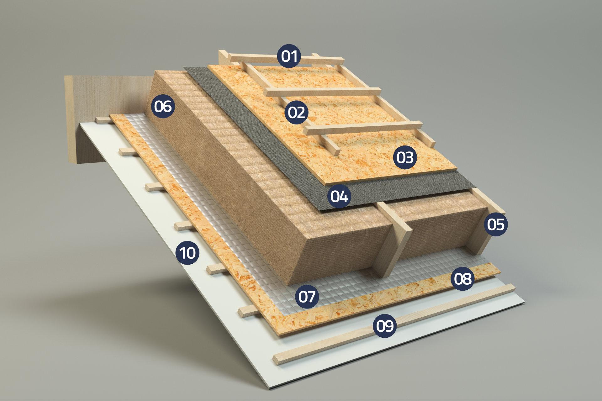 Krovna konstrukcija K2