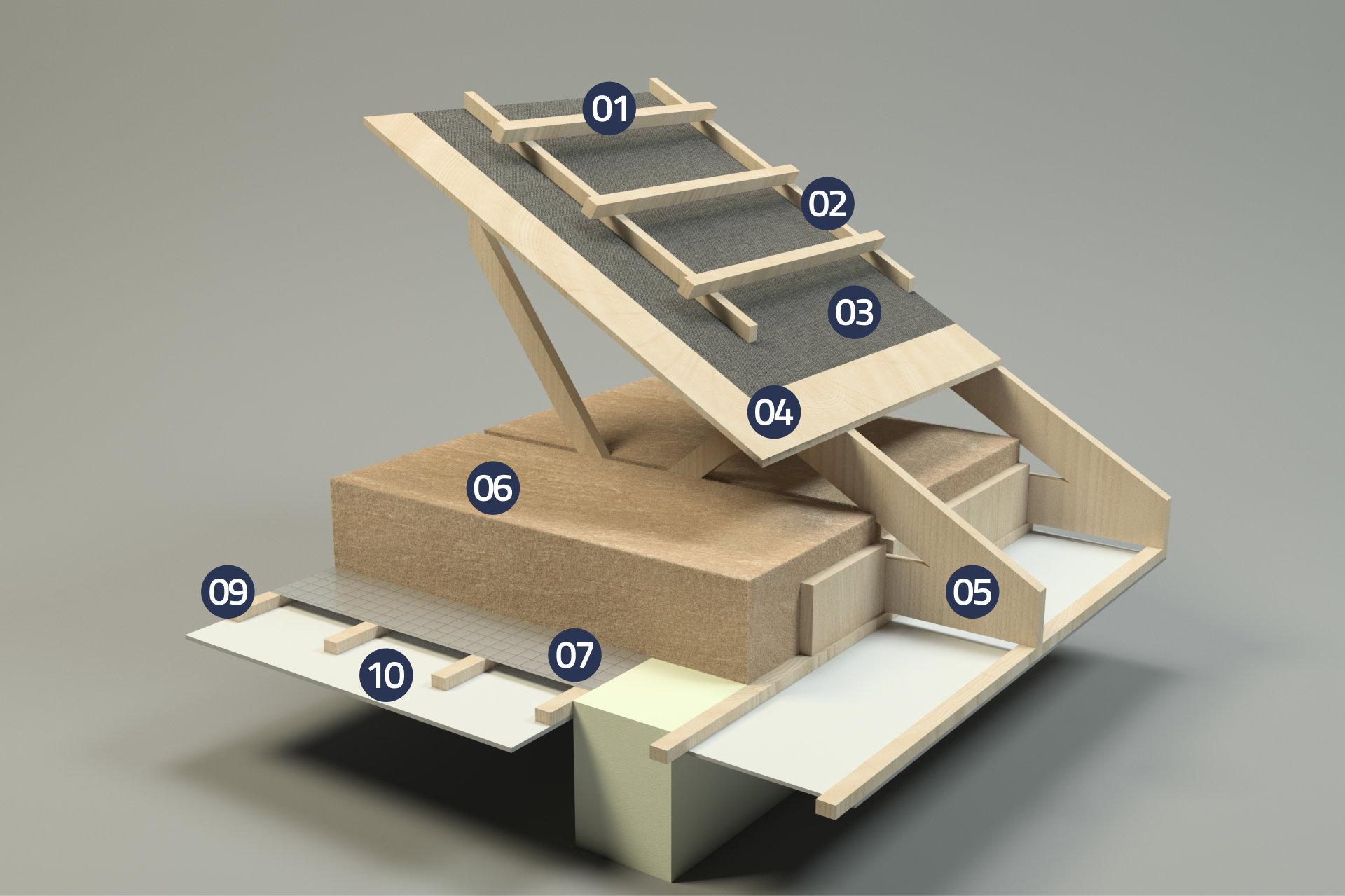 Krovna konstrukcija K3