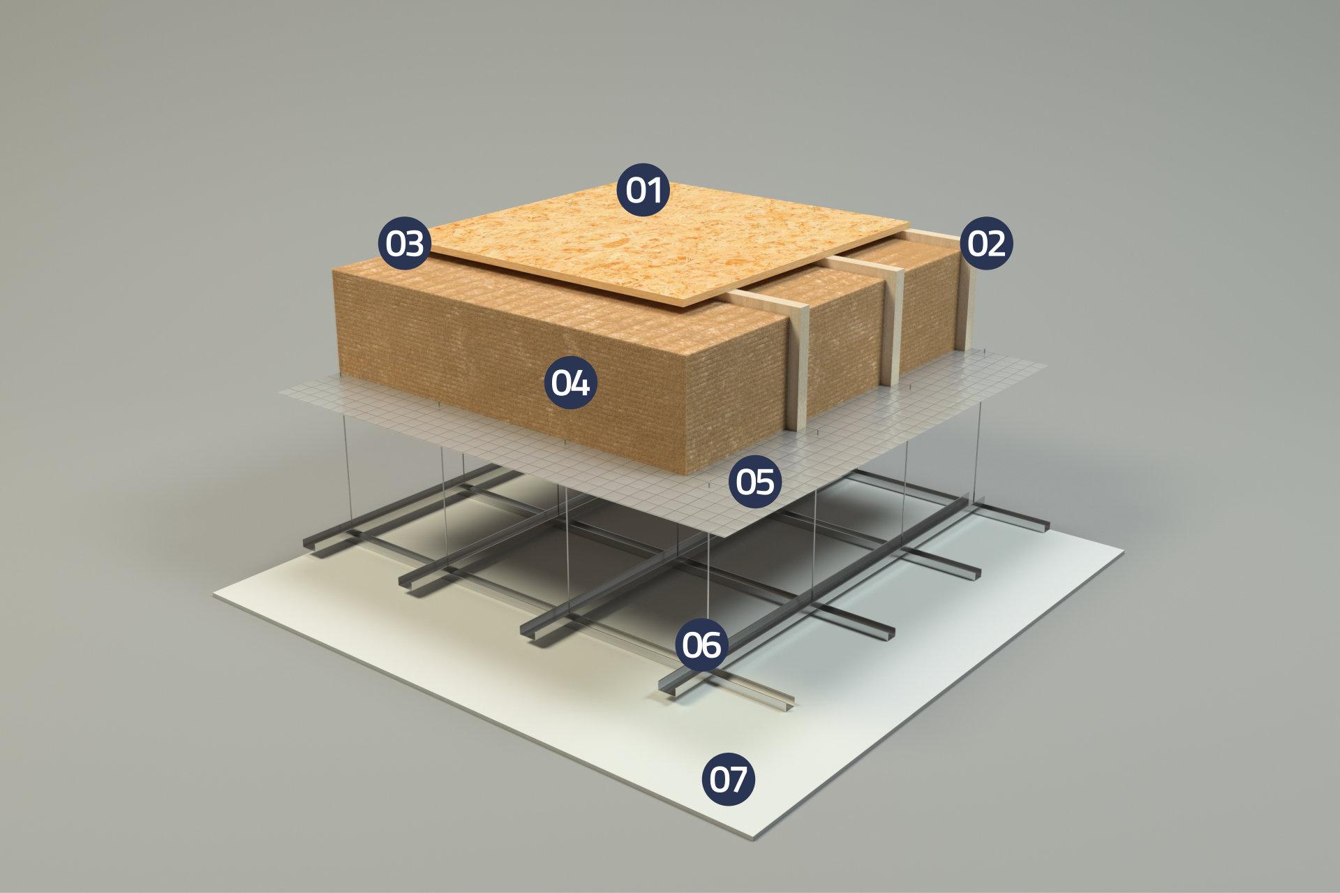 Krovna konstrukcija K4 - Ravni krov