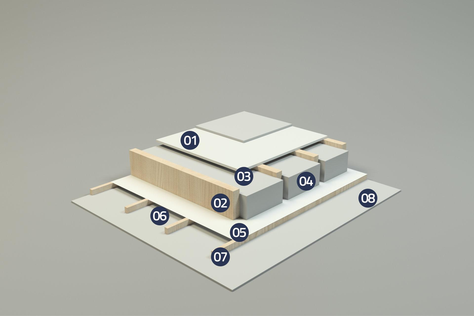 Međuspratna konstrukcija Custom